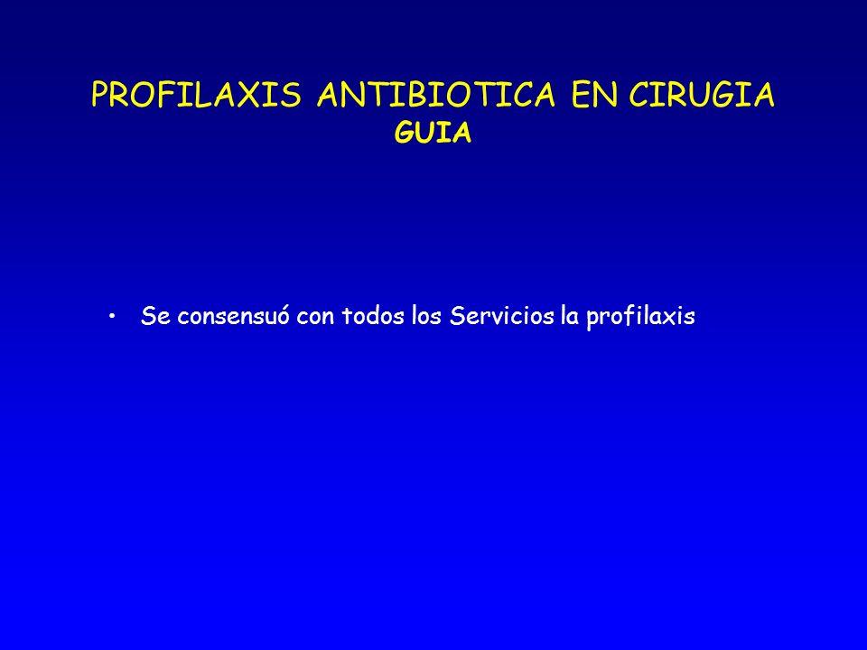 PROFILAXIS ANTIBIOTICA EN CIRUGIA GUIA