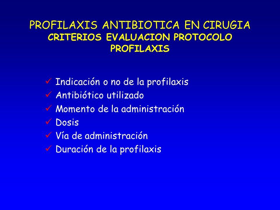 PROFILAXIS ANTIBIOTICA EN CIRUGIA CRITERIOS EVALUACION PROTOCOLO PROFILAXIS