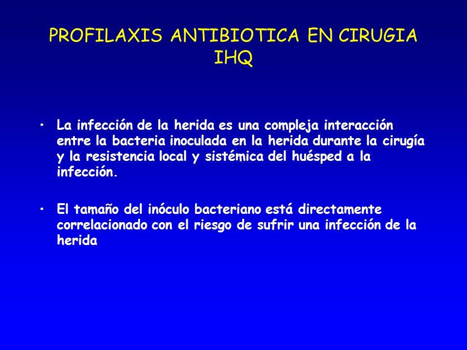 PROFILAXIS ANTIBIOTICA EN CIRUGIA IHQ