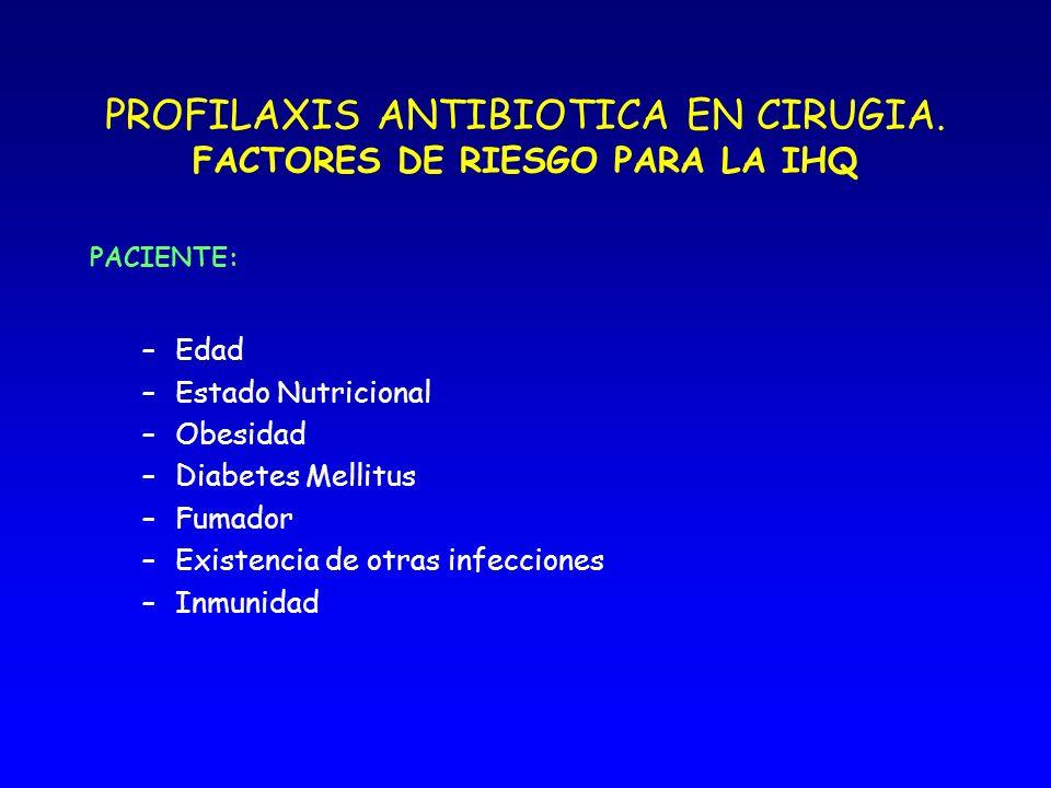 PROFILAXIS ANTIBIOTICA EN CIRUGIA. FACTORES DE RIESGO PARA LA IHQ