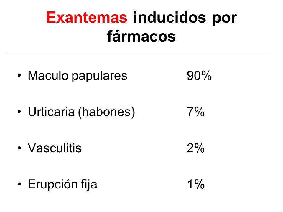 Exantemas inducidos por fármacos