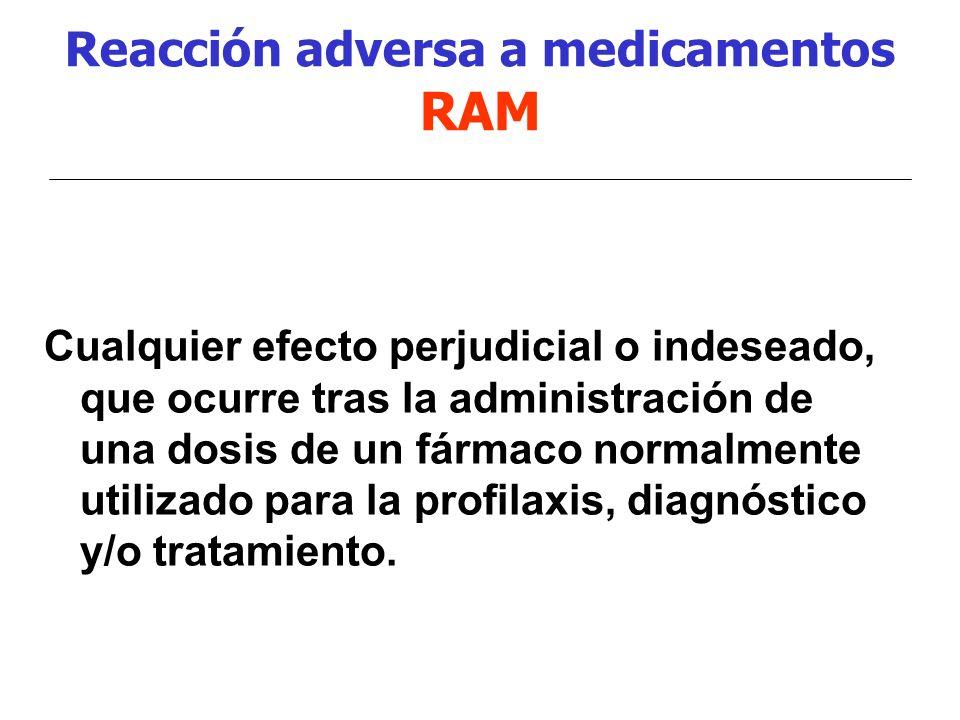Reacción adversa a medicamentos RAM