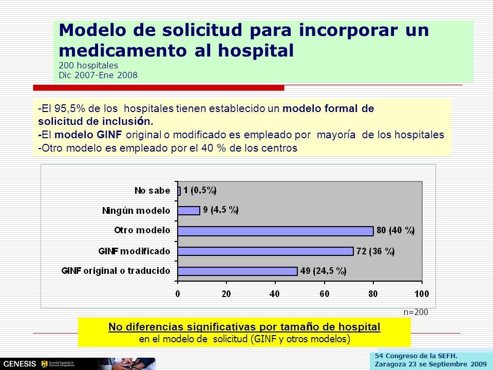 No diferencias significativas por tamaño de hospital