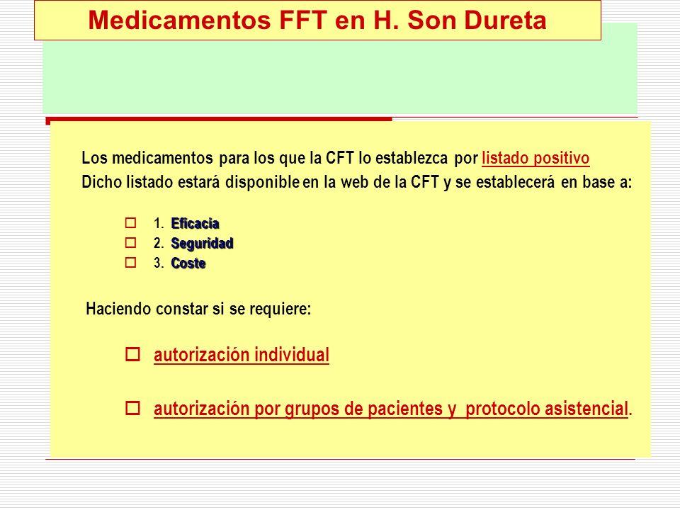 Medicamentos FFT en H. Son Dureta