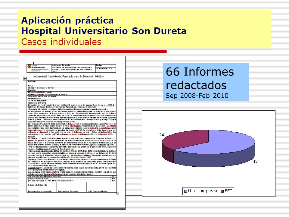 66 Informes redactados Sep 2008-Feb 2010