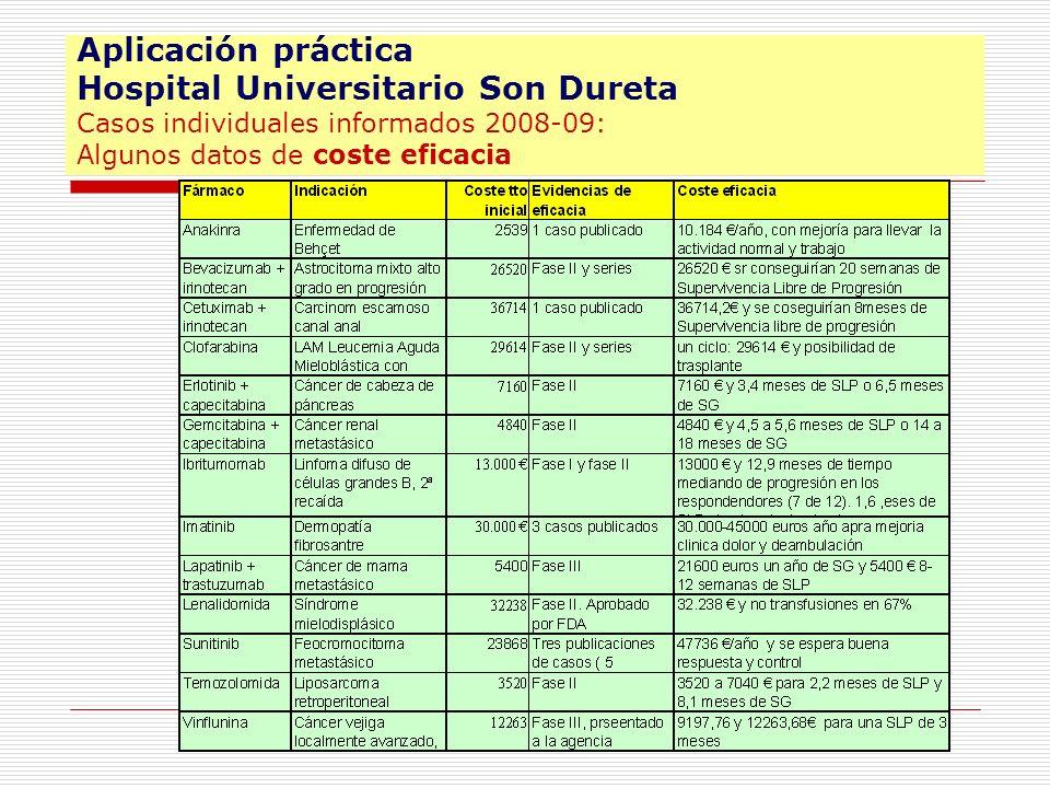 Aplicación práctica Hospital Universitario Son Dureta Casos individuales informados 2008-09: Algunos datos de coste eficacia