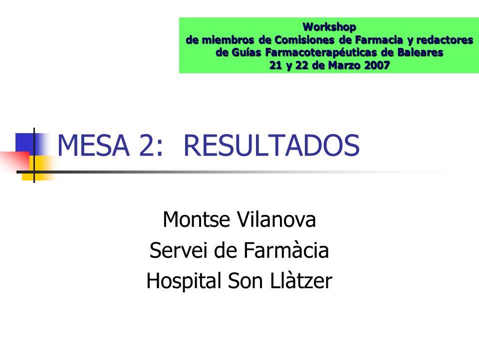 Montse Vilanova Servei de Farmàcia Hospital Son Llàtzer
