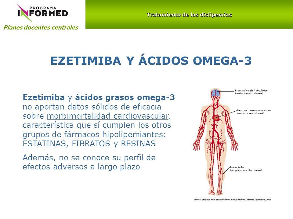Tratamiento de las dislipemias EZETIMIBA Y ÁCIDOS OMEGA-3