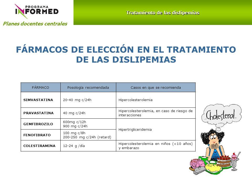 FÁRMACOS DE ELECCIÓN EN EL TRATAMIENTO DE LAS DISLIPEMIAS