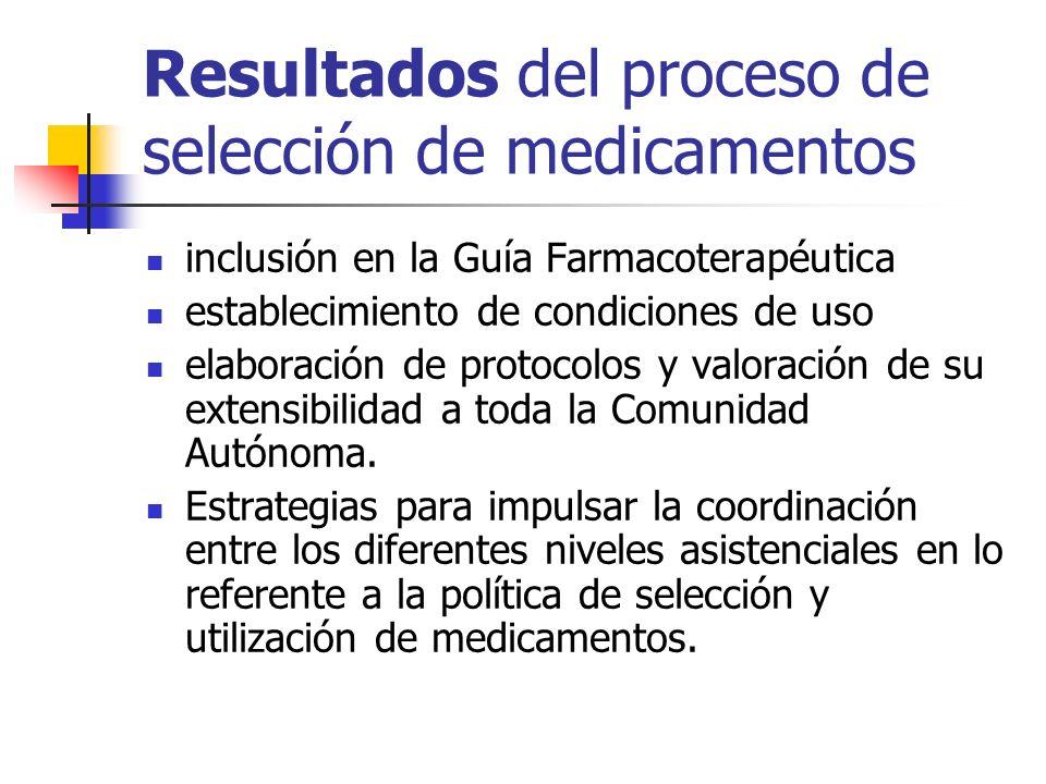 Resultados del proceso de selección de medicamentos