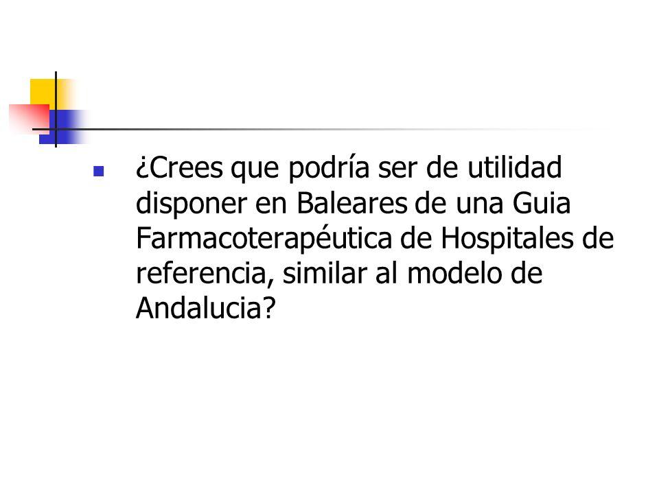 ¿Crees que podría ser de utilidad disponer en Baleares de una Guia Farmacoterapéutica de Hospitales de referencia, similar al modelo de Andalucia