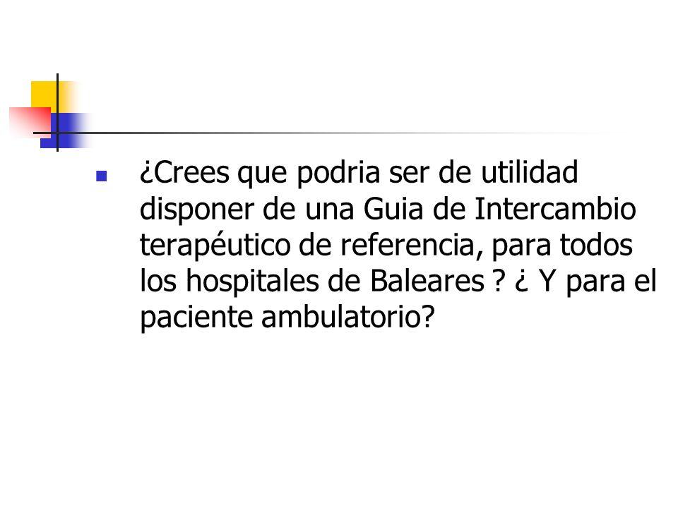 ¿Crees que podria ser de utilidad disponer de una Guia de Intercambio terapéutico de referencia, para todos los hospitales de Baleares .