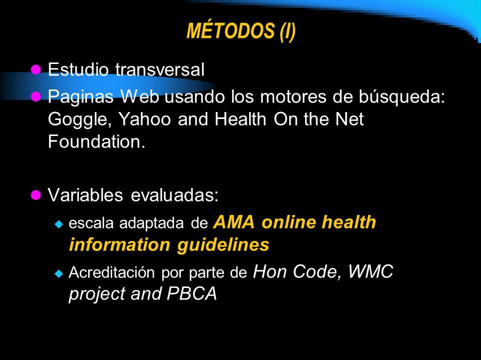 MÉTODOS (I) Estudio transversal