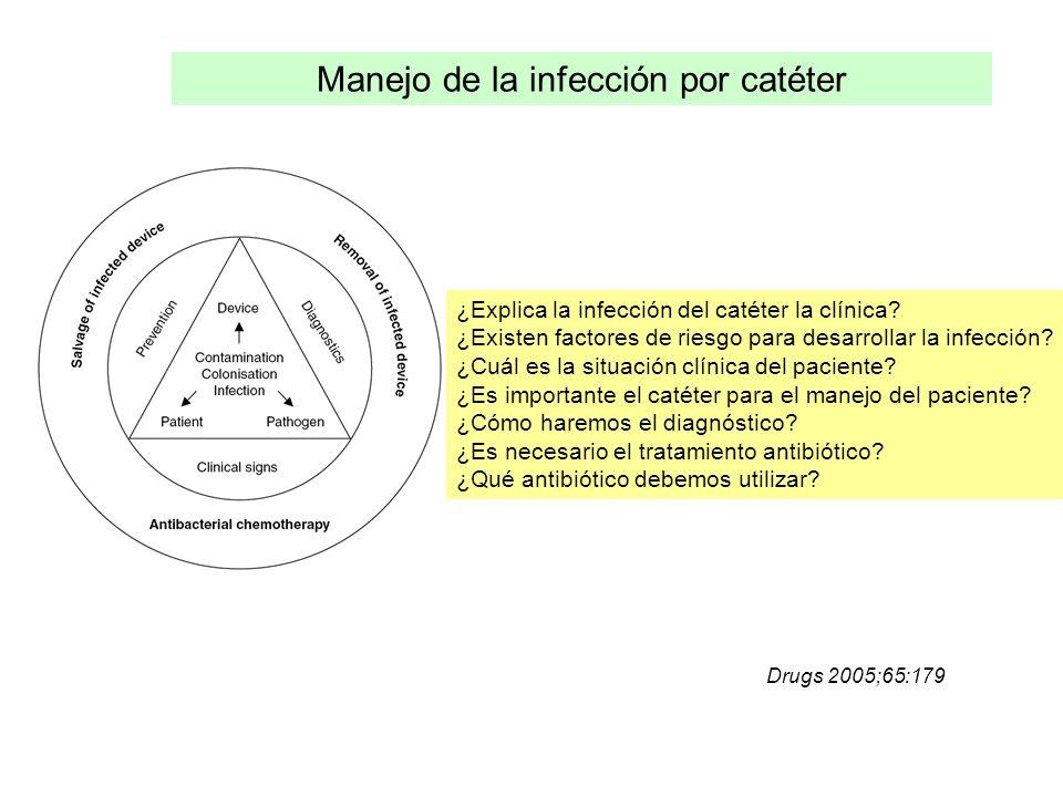 Manejo de la infección por catéter