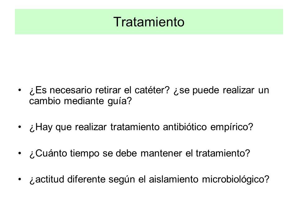 Tratamiento ¿Es necesario retirar el catéter ¿se puede realizar un cambio mediante guía ¿Hay que realizar tratamiento antibiótico empírico