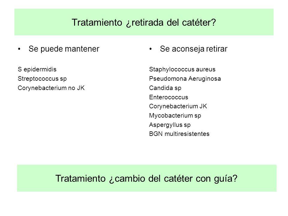 Tratamiento ¿retirada del catéter