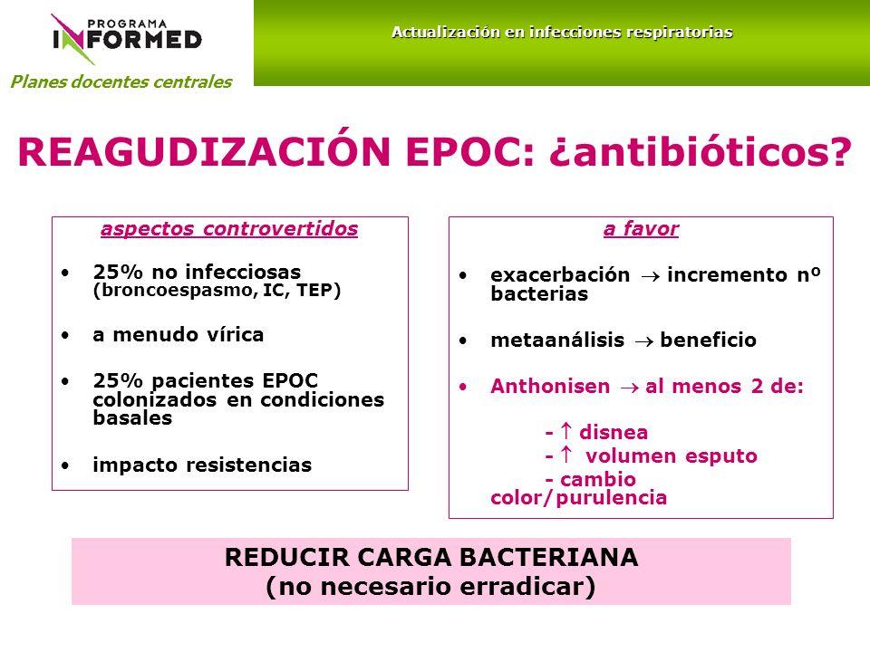REAGUDIZACIÓN EPOC: ¿antibióticos