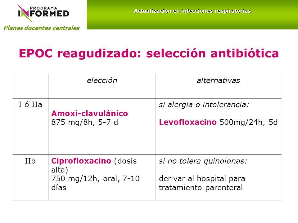 EPOC reagudizado: selección antibiótica