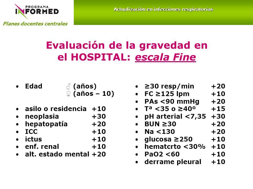 Evaluación de la gravedad en el HOSPITAL: escala Fine