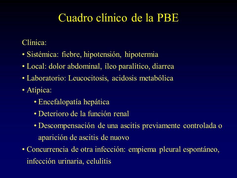 Cuadro clínico de la PBE