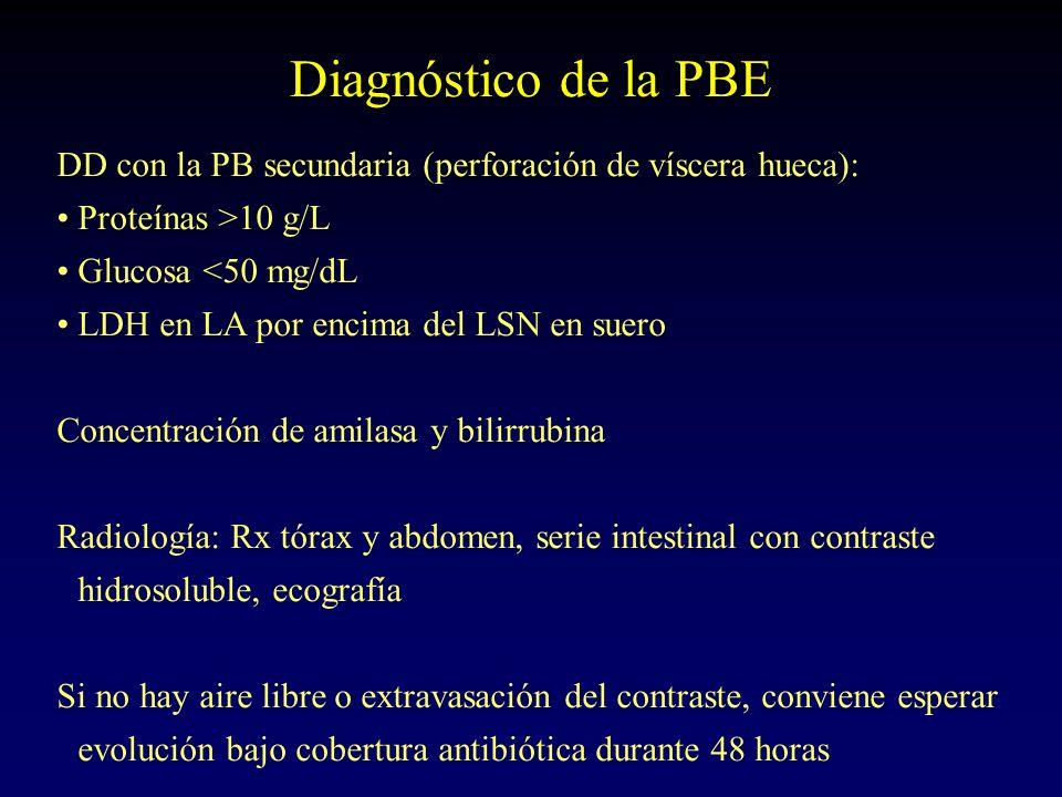 Diagnóstico de la PBE DD con la PB secundaria (perforación de víscera hueca): Proteínas >10 g/L. Glucosa <50 mg/dL.
