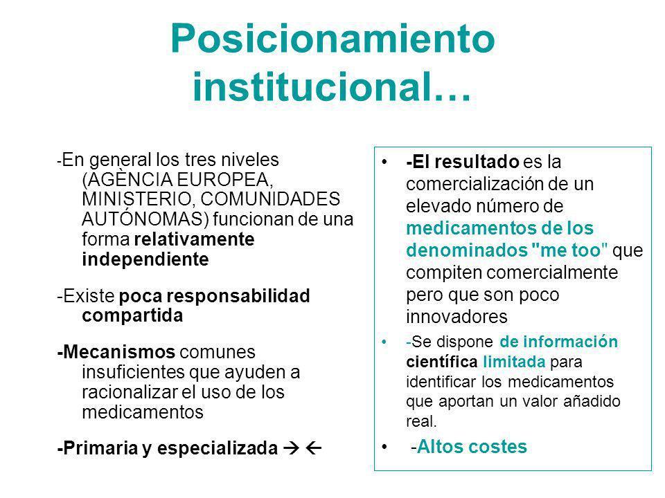 Posicionamiento institucional…