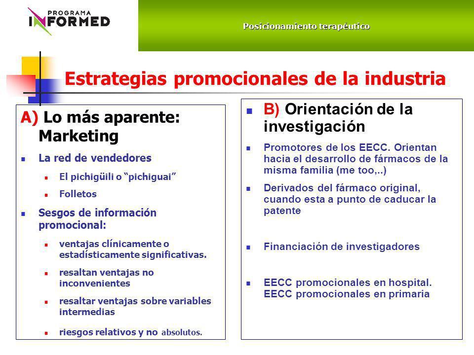 Estrategias promocionales de la industria