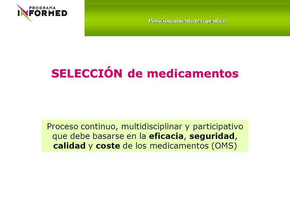 Posicionamiento terapéutico SELECCIÓN de medicamentos