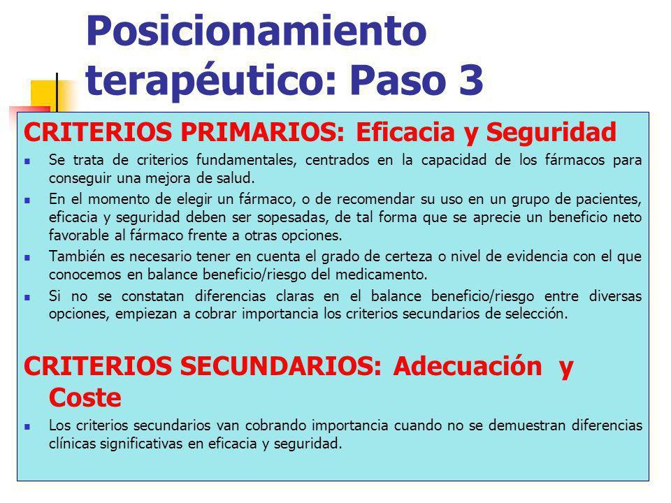 Posicionamiento terapéutico: Paso 3