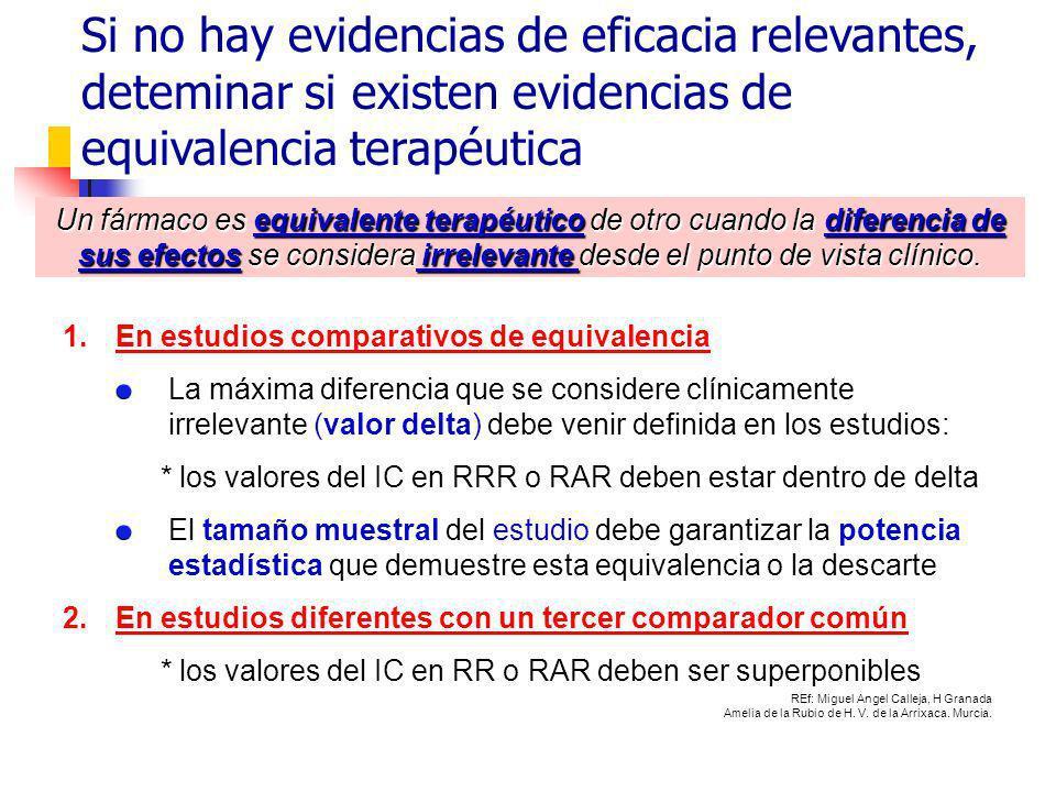 Si no hay evidencias de eficacia relevantes, deteminar si existen evidencias de equivalencia terapéutica