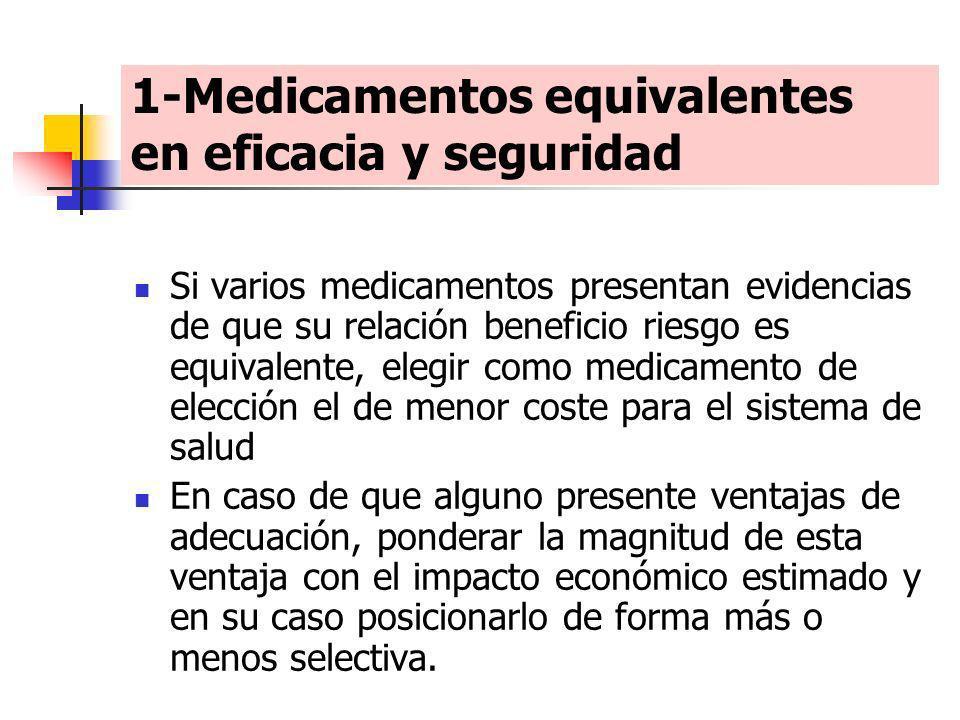 1-Medicamentos equivalentes en eficacia y seguridad