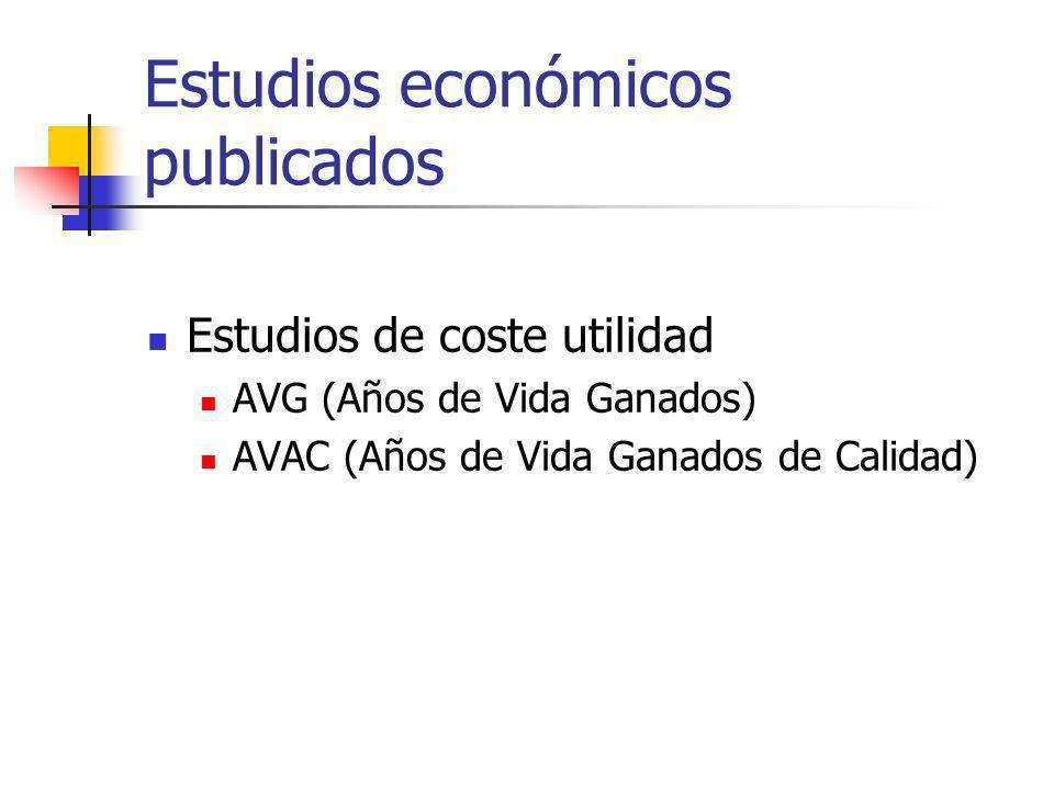 Estudios económicos publicados