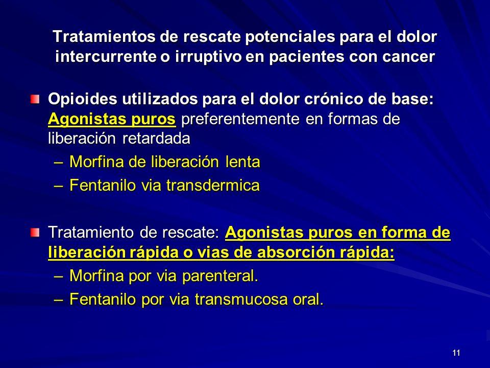 Tratamientos de rescate potenciales para el dolor intercurrente o irruptivo en pacientes con cancer