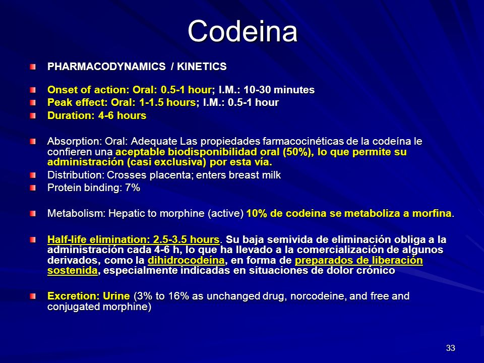 Codeina PHARMACODYNAMICS / KINETICS