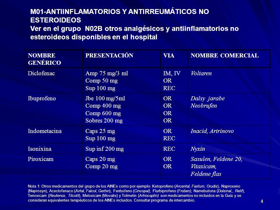 M01-ANTIINFLAMATORIOS Y ANTIRREUMÁTICOS NO ESTEROIDEOS