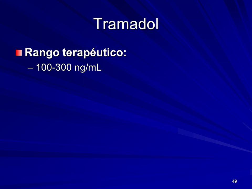 Tramadol Rango terapéutico: 100-300 ng/mL
