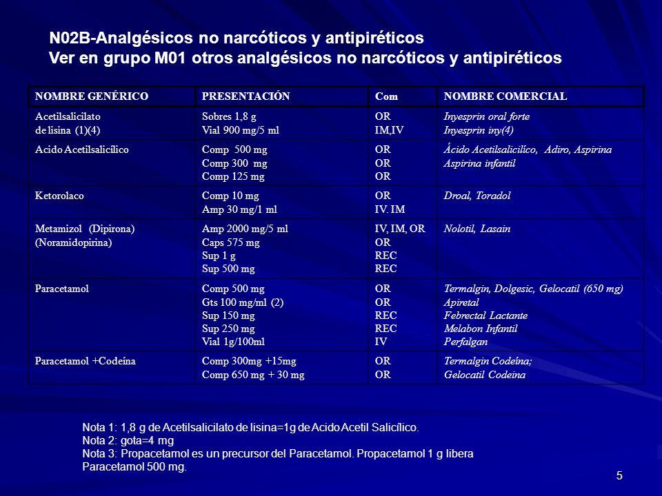N02B-Analgésicos no narcóticos y antipiréticos