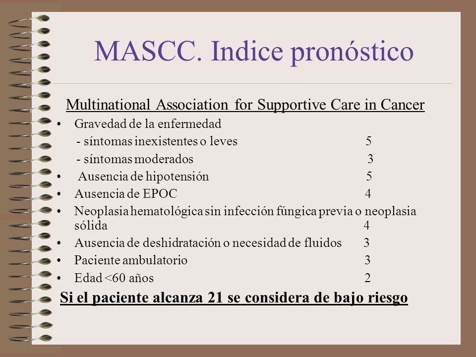 MASCC. Indice pronóstico