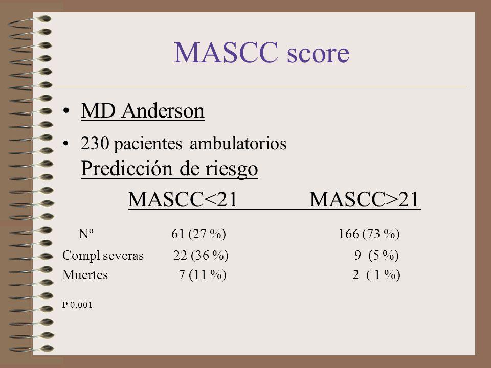 MASCC score MD Anderson MASCC<21 MASCC>21