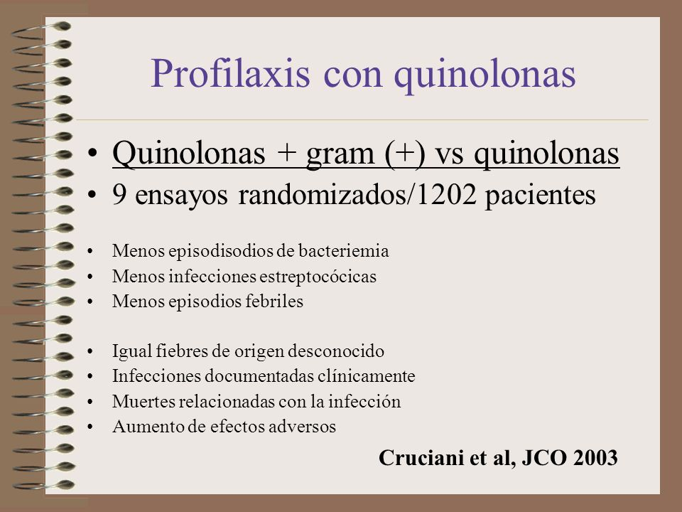Profilaxis con quinolonas