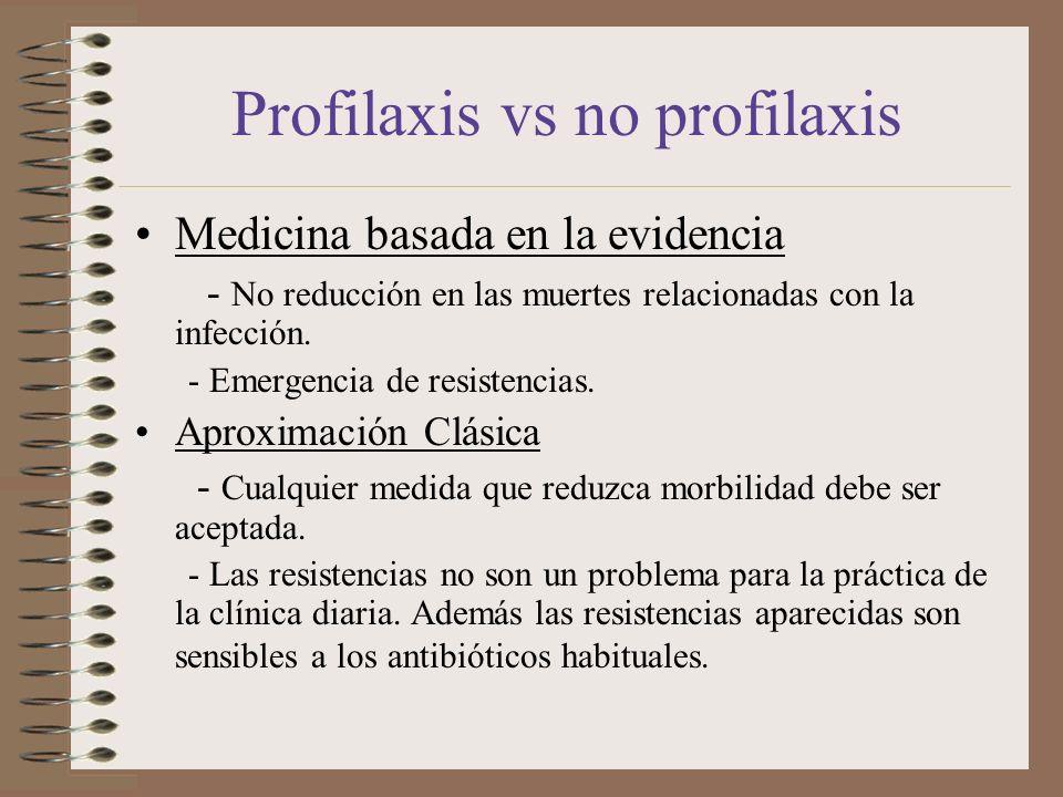 Profilaxis vs no profilaxis