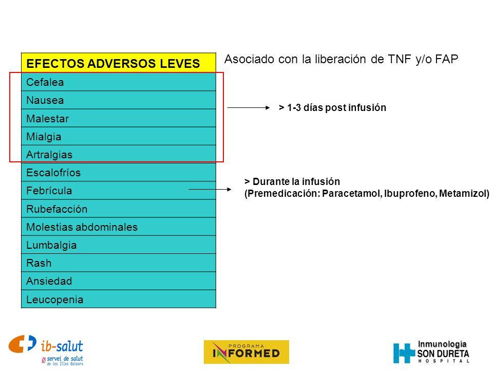 Asociado con la liberación de TNF y/o FAP EFECTOS ADVERSOS LEVES