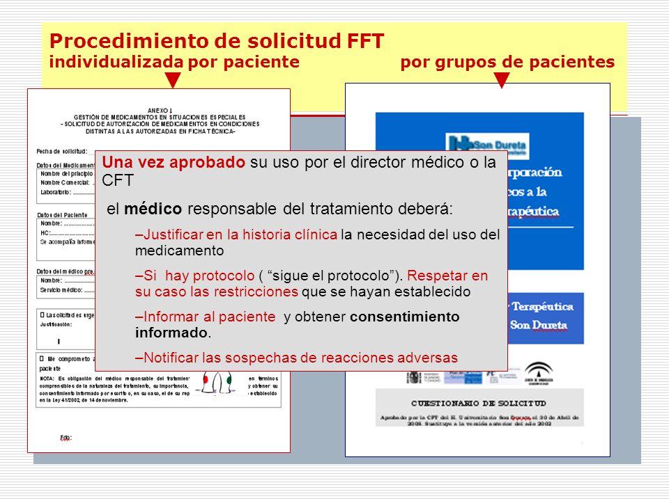Procedimiento de solicitud FFT individualizada por paciente por grupos de pacientes
