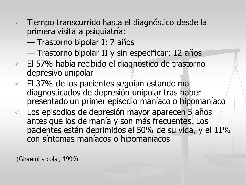 — Trastorno bipolar I: 7 años