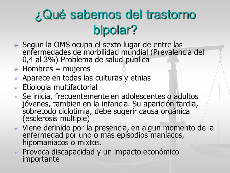 ¿Qué sabemos del trastorno bipolar