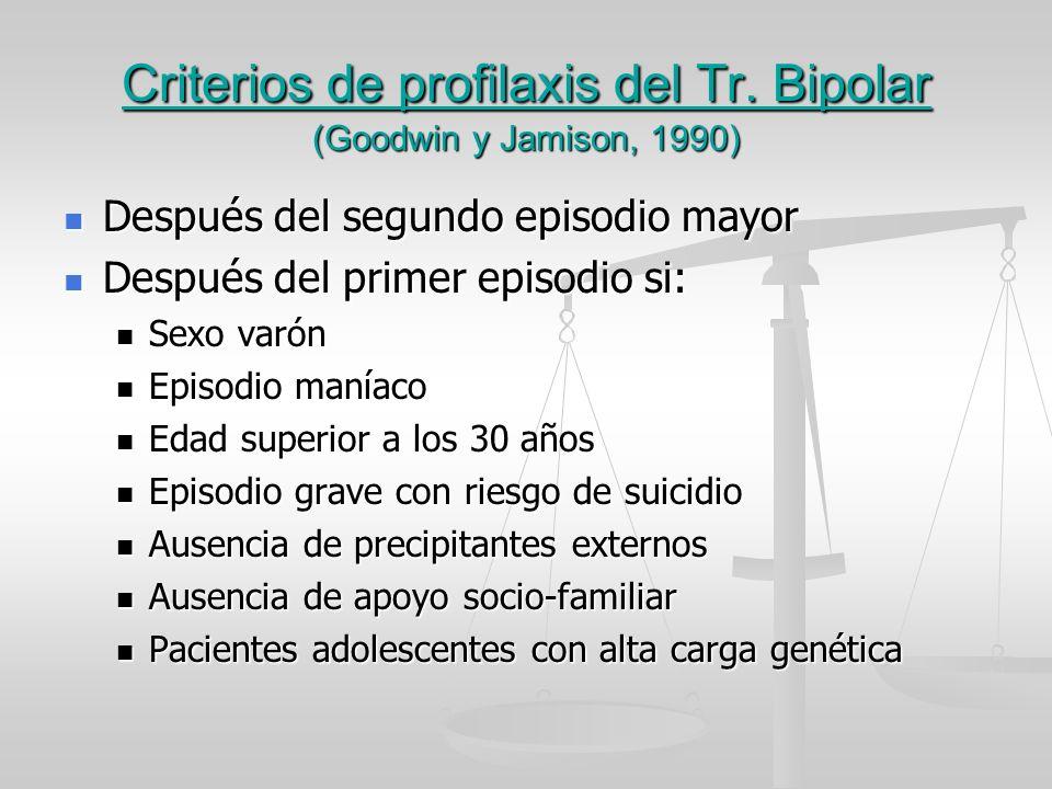 Criterios de profilaxis del Tr. Bipolar (Goodwin y Jamison, 1990)