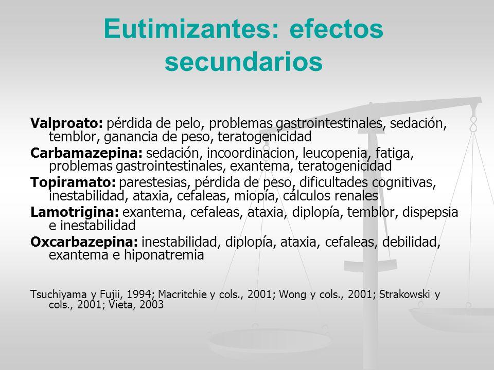 Eutimizantes: efectos secundarios