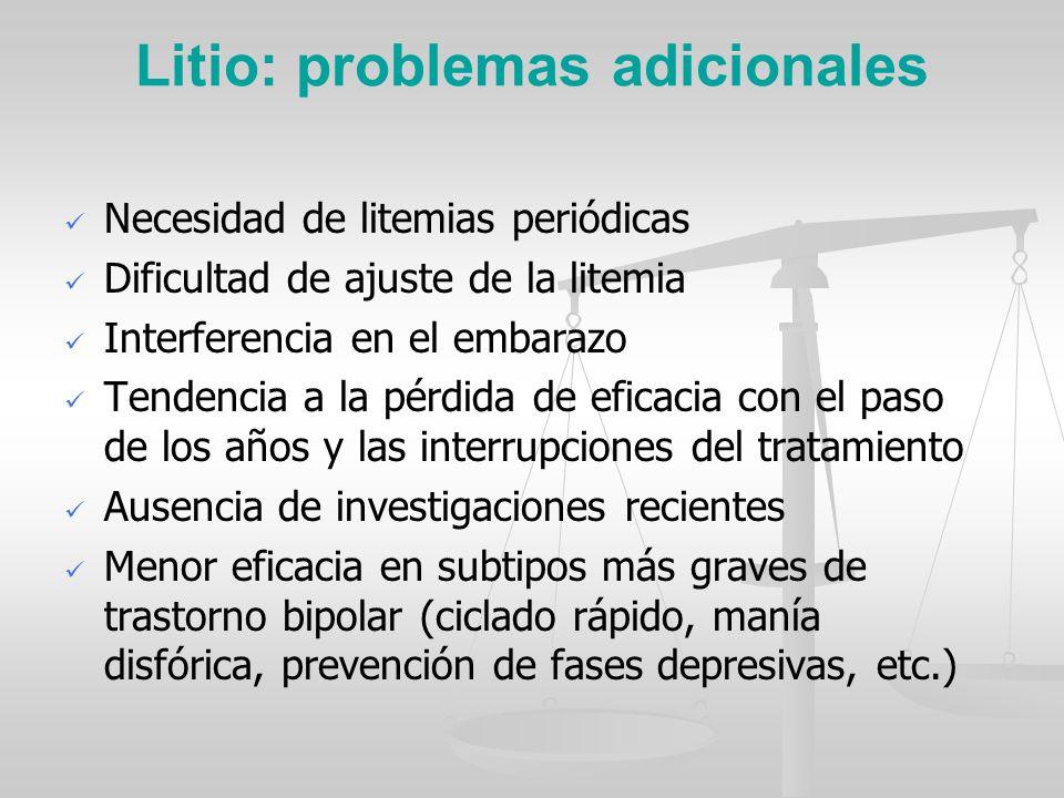 Litio: problemas adicionales