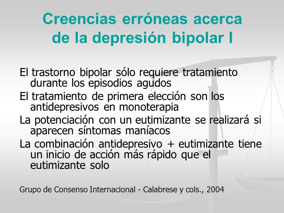 Creencias erróneas acerca de la depresión bipolar I