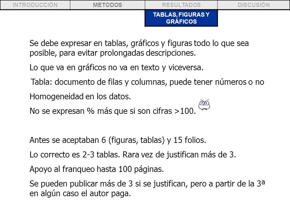 TABLAS, FIGURAS Y GRÁFICOS